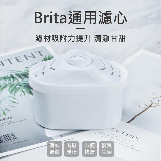 【團購世界】Brita通用濾芯2入組非原廠(CLEANWATER 濾芯非原廠)