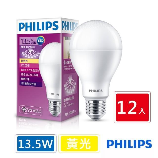 【Philips 飛利浦】LED廣角燈泡 13.5W 1521流明 3000K 全電壓 黃光(12顆入)